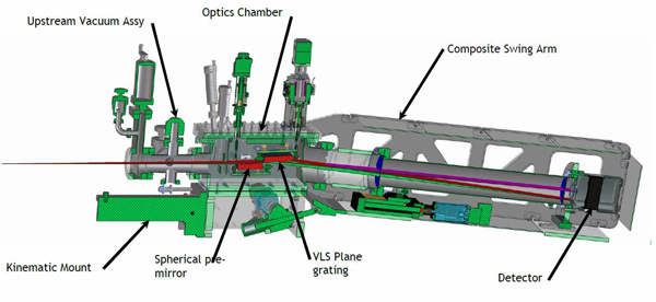 X-ray Spectrometers - qRIXS